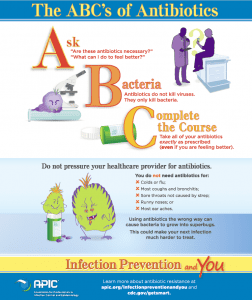 Learn the ABCs of antibiotic-resistance.